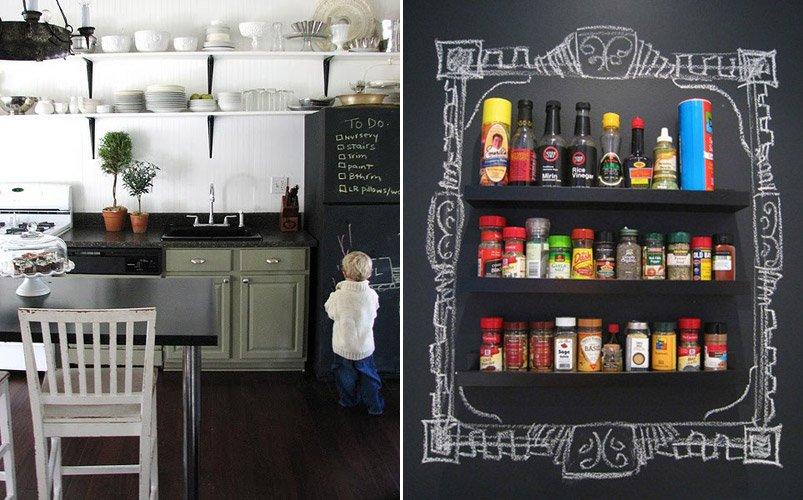 Paredes Pizarra Para Cocinas Decoracion Del Hogar - Pizarra-decoracion-pared